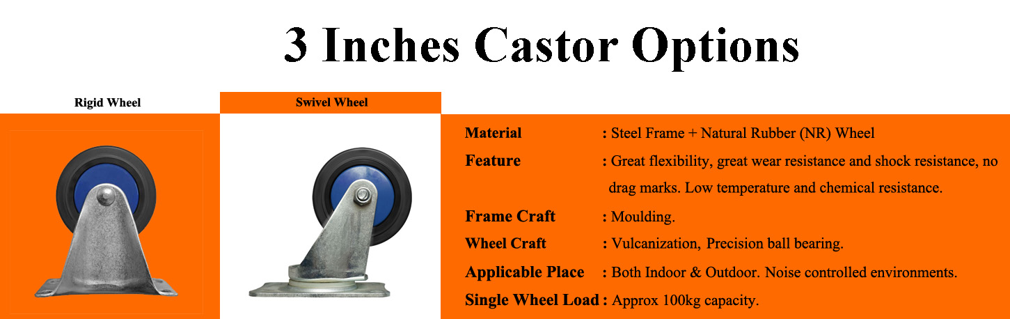 3 Inches Castor Options.jpg