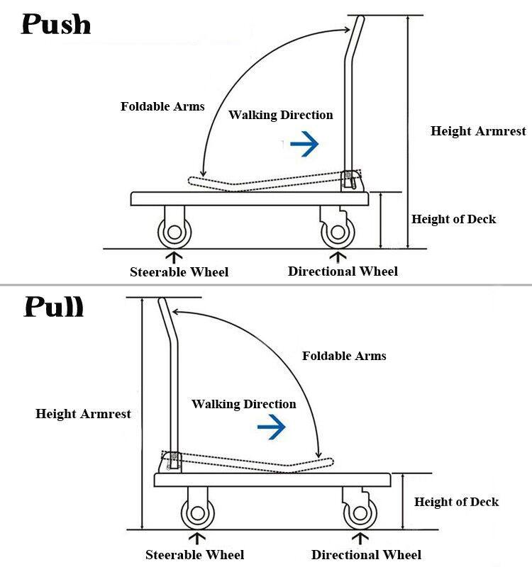 Pull or Push Way.jpg